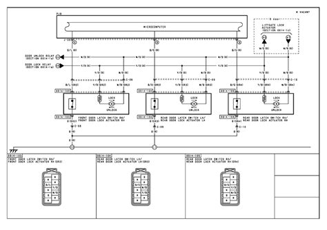 Repair Guides Power Door Locks
