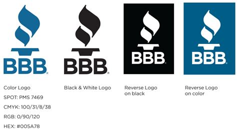 Better Business Bureau Serving Eastern Oklahoma