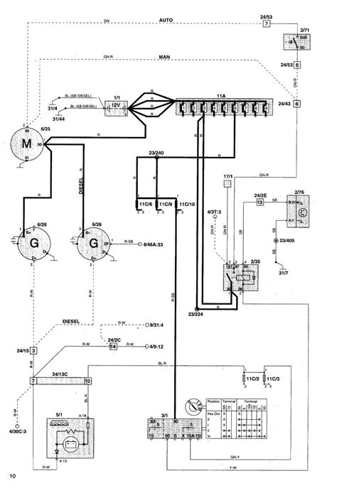 volvo s70 1998 wiring diagrams charging system