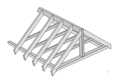 how to build a gable roof how to build a gable roof design and construction