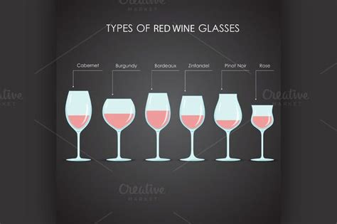 17 Best Ideas About Types Of Wine Glasses On Pinterest