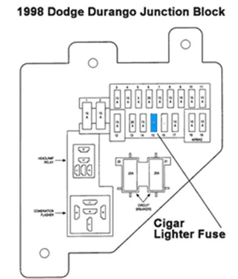ford focus  max fuse box location