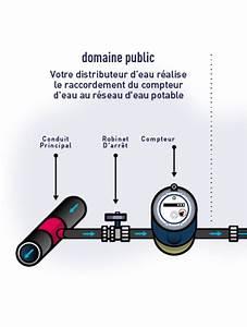 Déplacer Un Compteur électrique : me raccorder au r seau d 39 eau potable ~ Medecine-chirurgie-esthetiques.com Avis de Voitures