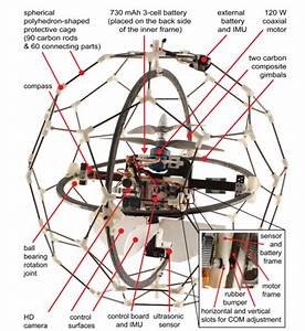 [SCHEMATICS_4JK]  Drone Bee Rotor Wiring Diagrams. pack tarot hardware diagram 01 1200 1869.  drone build gb210 aldeid. spy copter a quad rotor with an on board  surveillance. air3 paris sirius airhero32 f3 spi | Bee Rotor Wiring Diagrams |  | A.2002-acura-tl-radio.info. All Rights Reserved.