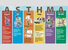 New Te Reo Māori asthma resource Asthma Foundation NZ