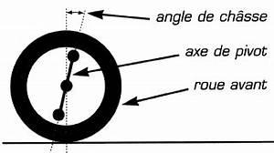 Angle De Carrossage : je guidonne avec le b page 2 ~ Maxctalentgroup.com Avis de Voitures