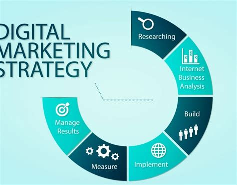 Digital Marketing Business by Determining The Pricing Strategy For Your Business