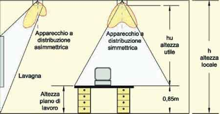 nexans si鑒e social illuminazione di un 39 aula voltimum italia