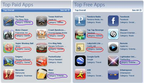 10,000 Iphone Apps Why We Care And You Should