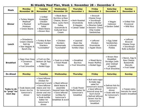 bi weekly meal plan ahas recipes  shred