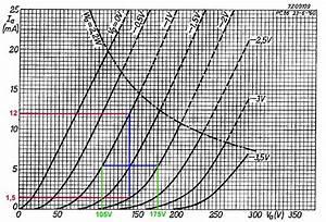 Innenwiderstand Berechnen : pentoden se mit der roehre 5b 110m von frank kneifel ~ Themetempest.com Abrechnung