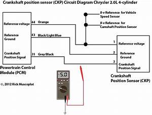 2l Chrysler Crankshaft Sensor Wiring Diagram  U2014 Ricks Free