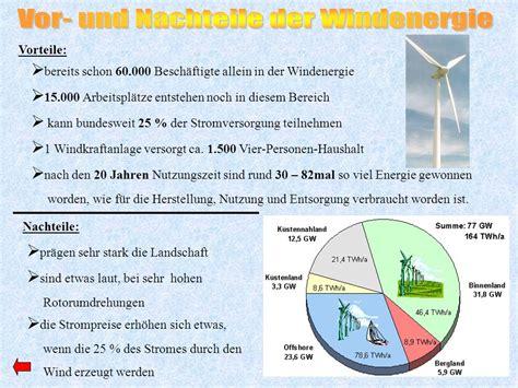 Definition Windenergie Biomasse Biogas Solarenergie