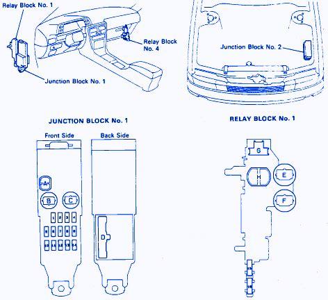 Lexus Interior Dash Fuse Box Block Circuit