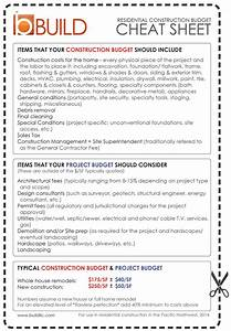 interior decorating contract template defining a construction budget the 2014 cheat sheet