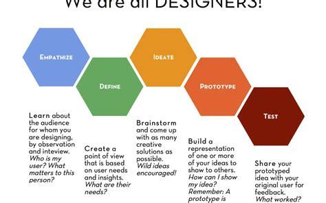 stanford design thinking c est quoi le design thinking changestorming