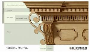 The Magical Entablature