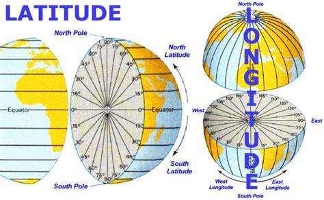 Basic Map Reading (latitude Longitude