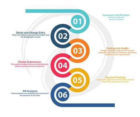bpo services infi services
