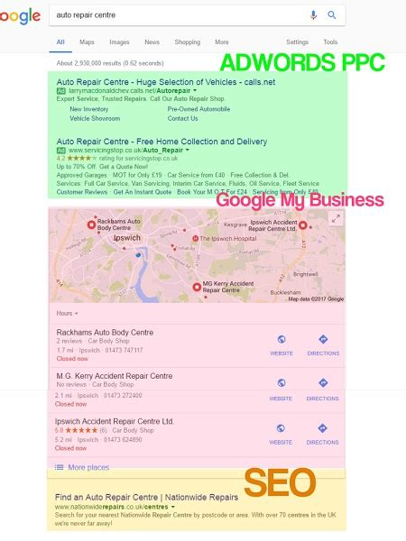 what s the difference between seo and adwords ppc agency adwords business consultants