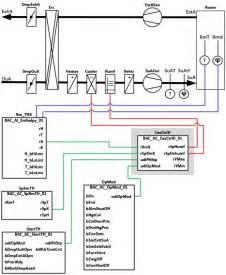 Elektromagnet Berechnen Online : bac ac casctrlh 01 ~ Themetempest.com Abrechnung