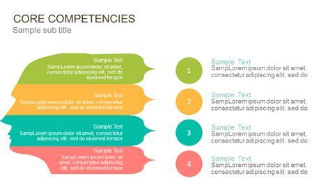 core competencies powerpoint   templates