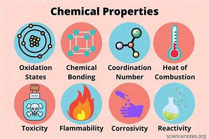 Chemical Examples Properties Chemistry Definition Matter Reaction