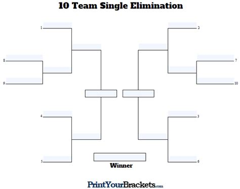 Tournament Bracket Editable Template by Fillable Seeded 10 Team Tournament Bracket Editable Bracket