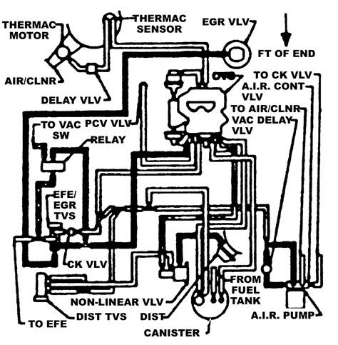 1978 Firebird Wiring Diagram by 1978 Firebird Trans Am Wiring Diagram Best Free Wiring