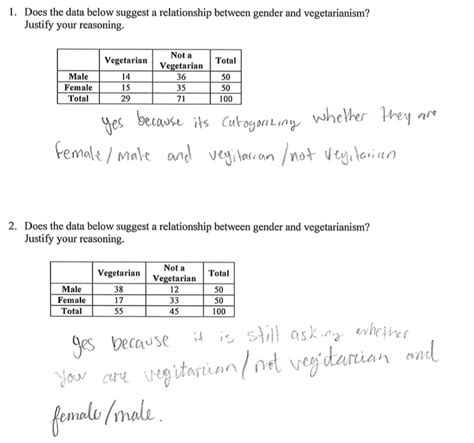 Two Way Tables Worksheet With Answers Worksheets For All  Download And Share Worksheets Free
