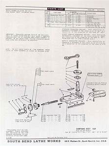 "SOUTH BEND 10"" 13"" 14 5"" 16"" & 16/24"" Lathes Parts Manual"