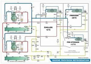 Hermawan U0026 39 S Blog  Refrigeration And Air Conditioning