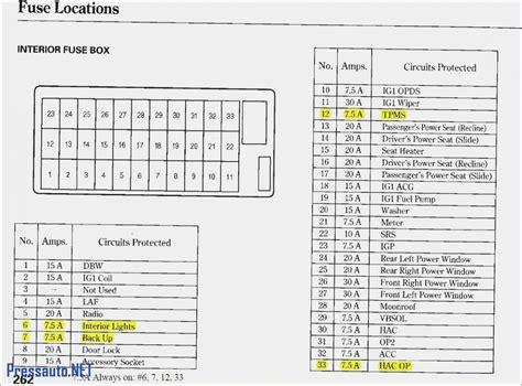 2011 Jettum Fuse Panel Diagram by 2013 Vw Jetta Fuse Box Wiring Diagram