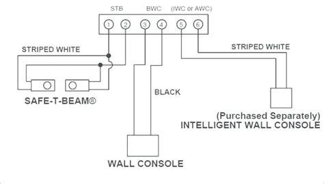 Wired Remote For Garage Door Wiring Diagram by Stanley Garage Door Opener Home Living Ideas Beautiful