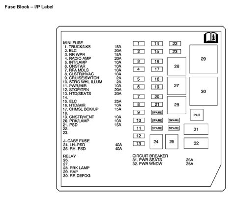 2008 Pontiac Torrent Fuse Box Diagram by My Has A 2006 Chevy Uplander The Left Power Door