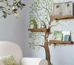 Sticker Für Die Wand Kinderzimmer : moderne wandbilder f r ihre wohnung ~ Michelbontemps.com Haus und Dekorationen