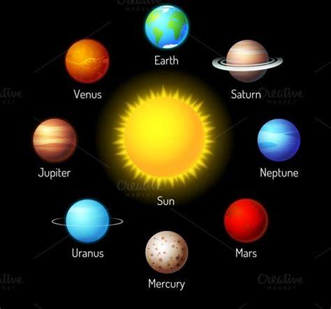 Planets   Classroom Ideas   Pinterest   Planets, Solar