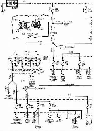 Enotecaombrerosseit1983 Jeep Cj Fuse Diagram Skeletondiagrams Enotecaombrerosse It