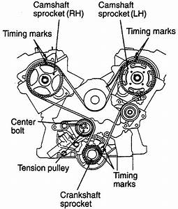 I Am Currently Changing The Timing Belt On My 1999