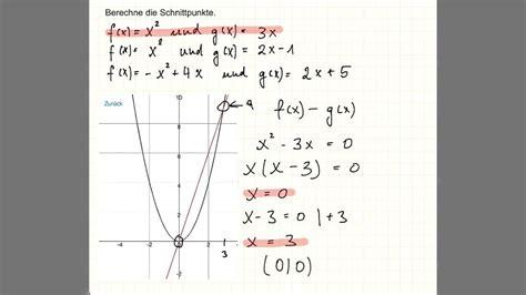 schnittpunkte von quadratischen und linearen funktionen