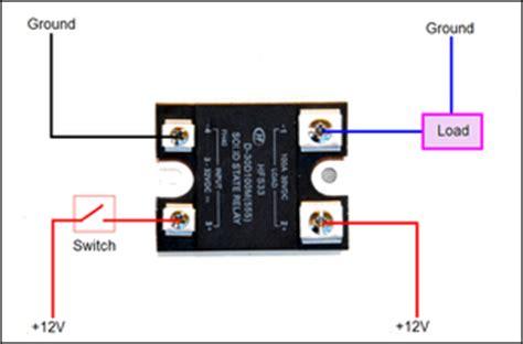 relais und solid state relais f 252 r fahrzeugelektrik