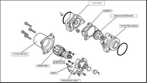Cara Memperbaiki Pulser Motor by Cara Memperbaiki Starter Motor Yang Rusak Atau Mati Dengan