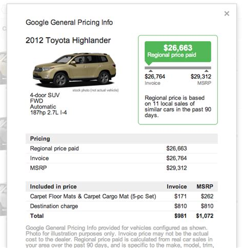 car dealers invoice prices dascoopinfo