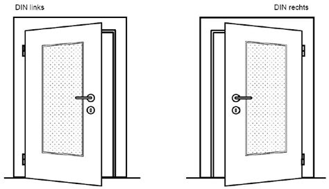 din links din rechts 214 ffnungsrichtung din links din rechts schliessershop