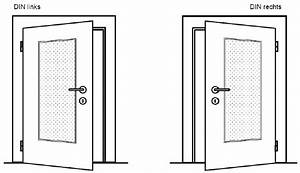 Tür Din Links : ffnungsrichtung din links din rechts ~ Orissabook.com Haus und Dekorationen