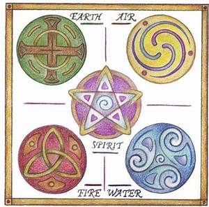 Earth, Air, Fire, Water and Spirit | via Facebook These ...