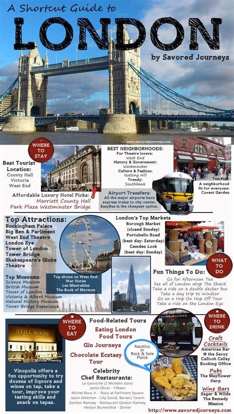 travel bureau 25 best ideas about travel on
