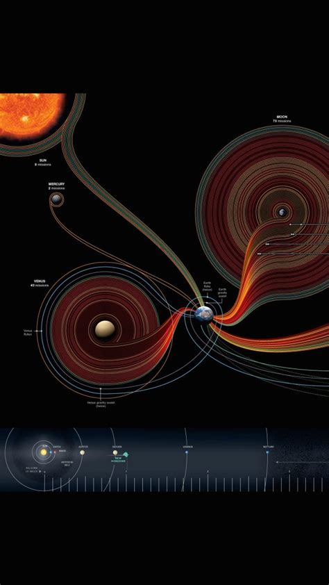 wallpaper solar system map national geographic space