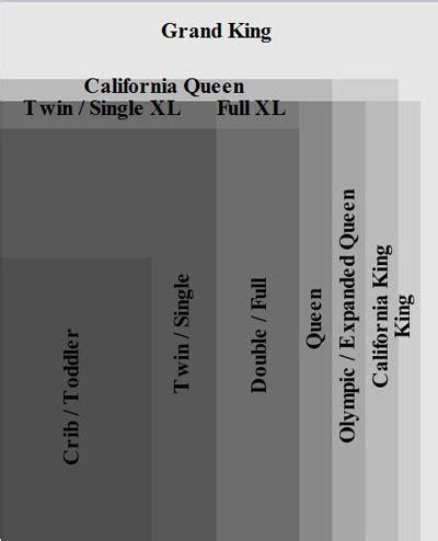mattress size comparison ikea 174 mattress sizes chart canada us 2018 different