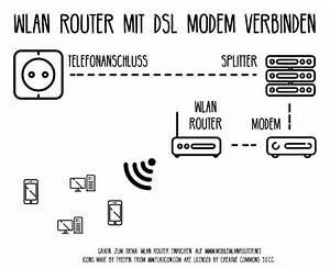 Router Mit Router Verbinden : wlan router einrichten anleitung zur konfiguration mehr ~ Eleganceandgraceweddings.com Haus und Dekorationen